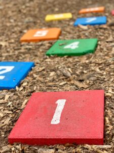 Numerology to Ascertain Timing for Professional Change